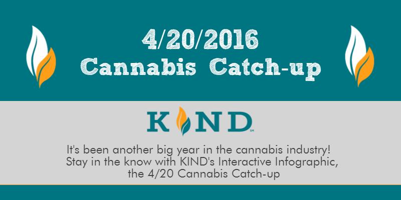 KIND-04-20-2016-cannabis-catch-up-header-800×400