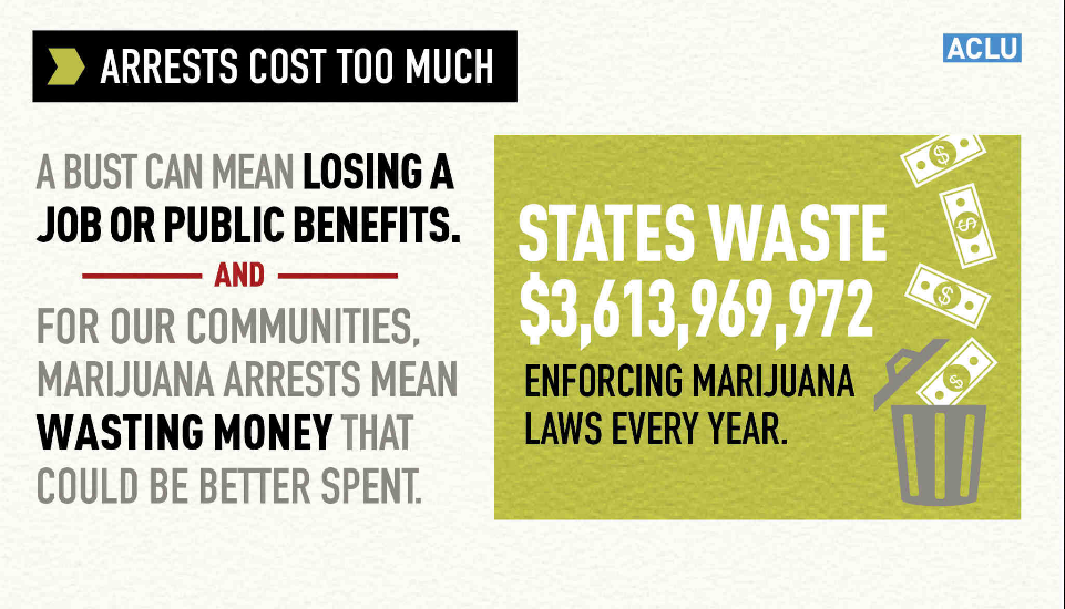 Marijuana Arrests Cost Too Much - ACLU